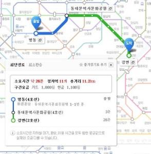 Myeongdong to Gangbyeon